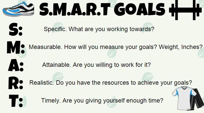 setting s.m.a.r.t goals yourhealthyyear.com